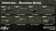 Battlefield Play4Free: Bild aus der Live Präsentation zur Closed Beta.