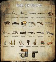 Warm Gun: Waffenübersicht aus dem Mehrspieler Shooter.