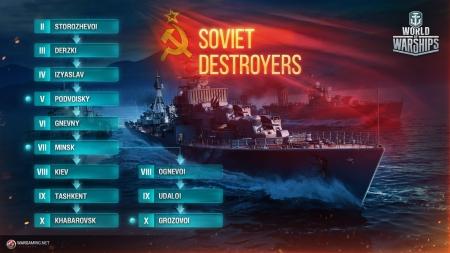 World of Warships - Morgen folgt Update 0.6.2 mit zwei neuen Karten und neuer Anordnung des Techbaums
