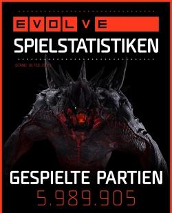 Evolve: Infografik Klein