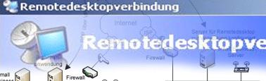 RDC einrichten - Remote Desktop Connection einrichten