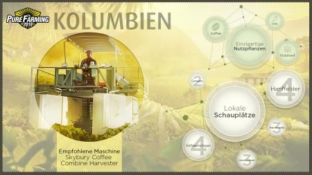 Pure Farming 2018 - The Simulator: Infografiken zum Titel
