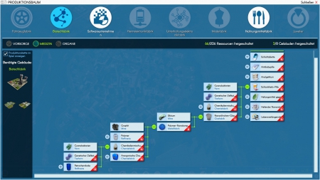Industry Manager: Future Technologies: Screenshots aus dem Spiel